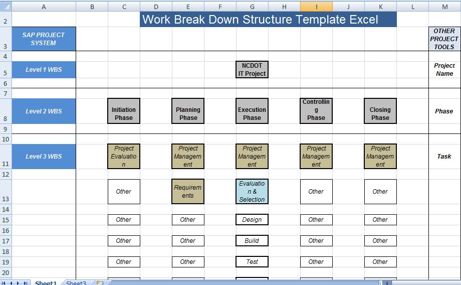 Work Breakdown Structure Template Excel