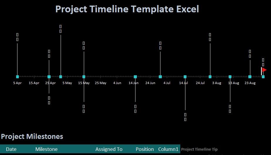 Excel Timeline Template 2015