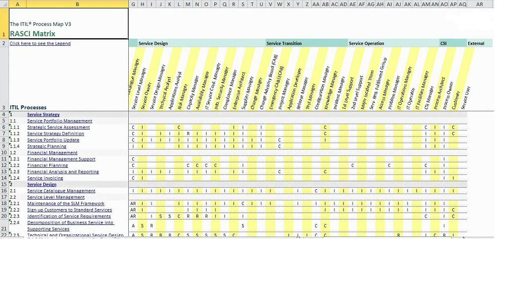 Formation Of RACI Matrix Templates Word