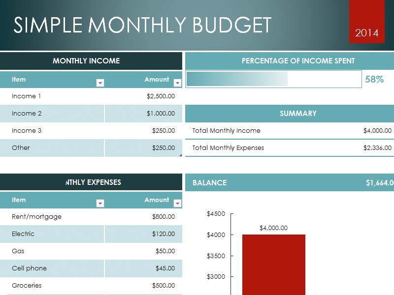 download monthly budget excel template microsoft excel templates