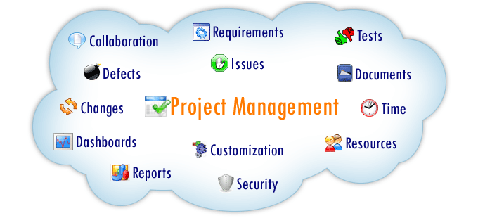project management softwares