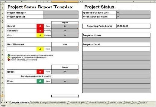 project report constituents and template project status report template