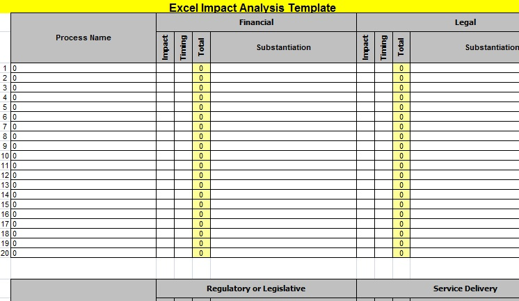 excel impact analysis template