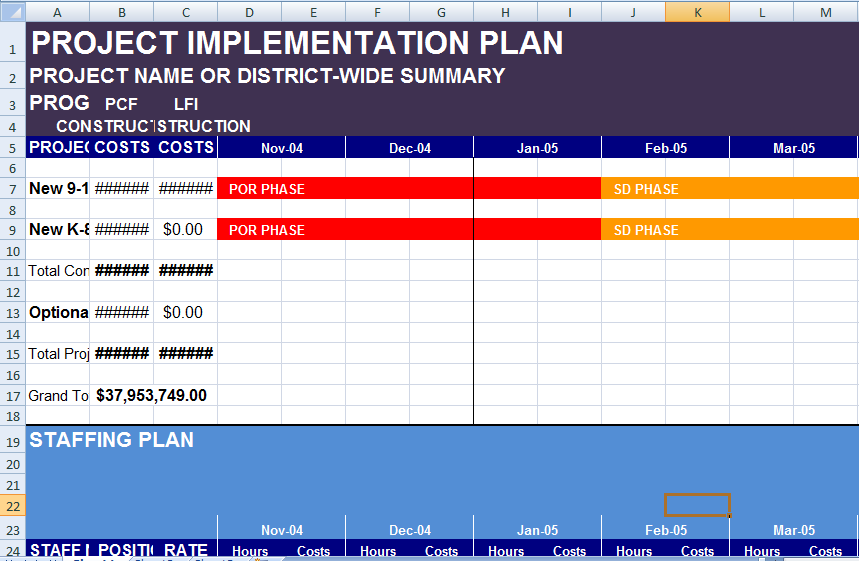 Project Implementation Plan Template Excel | Exceltemple