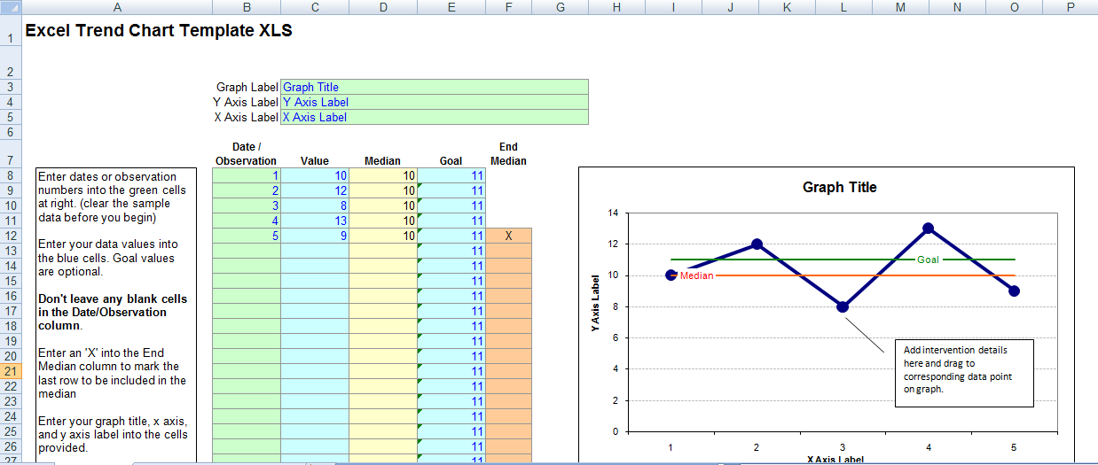Excel Trend Chart Template XLS