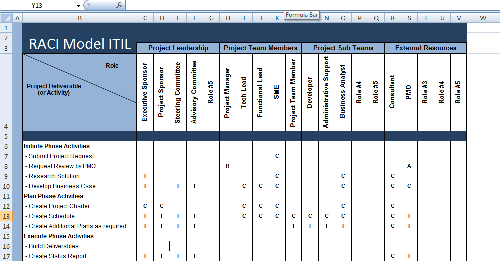 XLS RACI Model ITIL Excel Template