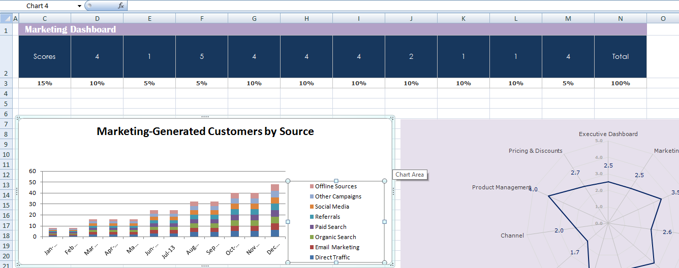 Marketing Dashboard Spreadsheet Templates
