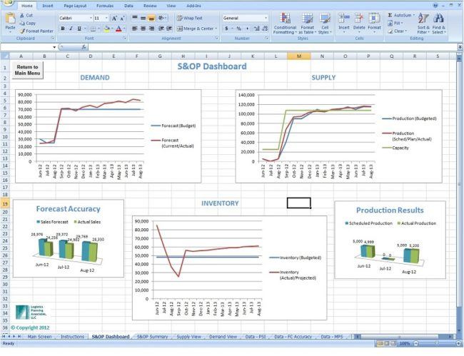 download free sales dashboard spreadsheet template