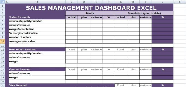SALES MANAGEMENT DASHBOARD EXCEL