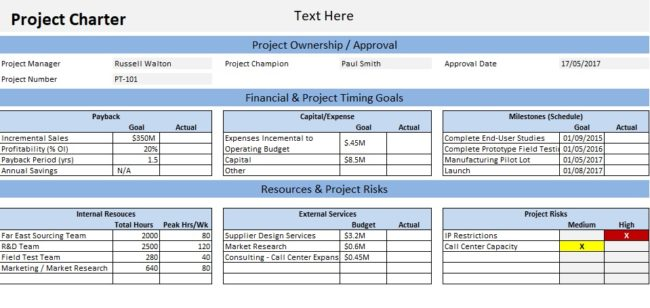 project chart templates