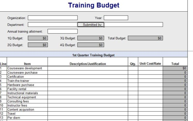 Training Budget Template Download Exceltemple